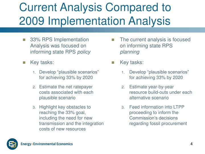 33% RPS Implementation Analysis was focused on informing state RPS