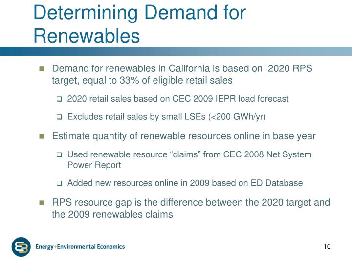 Determining Demand for Renewables