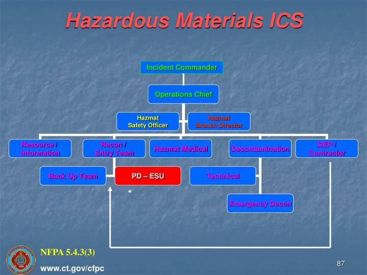 Hazardous Materials ICS