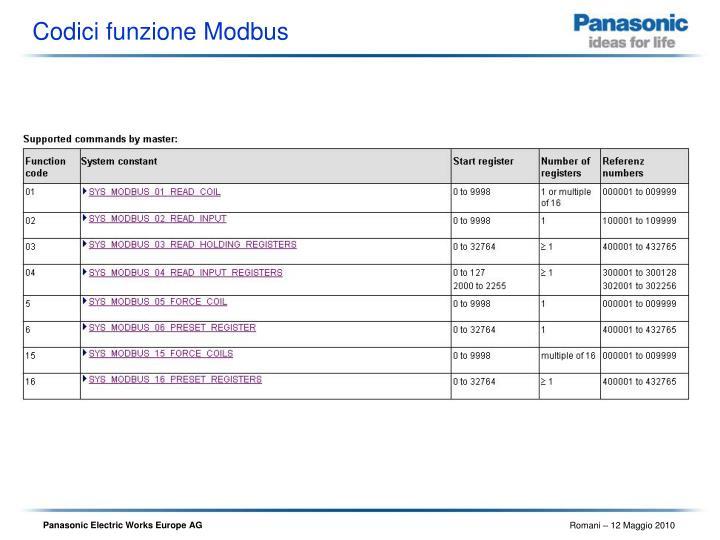Codici funzione Modbus