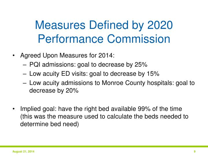 Measures Defined by 2020 Performance Commission