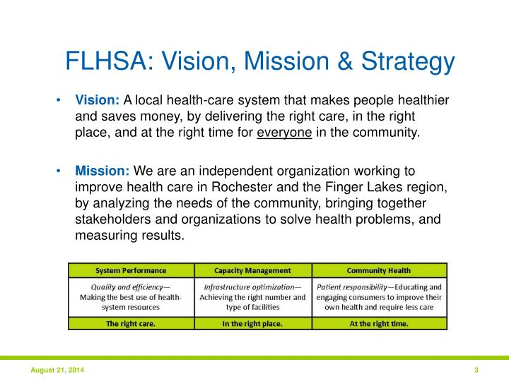 FLHSA: Vision, Mission & Strategy