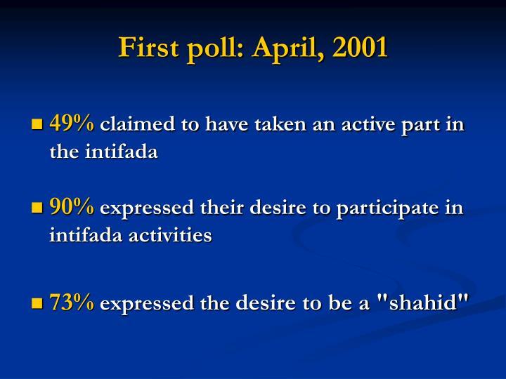 First poll: April, 2001