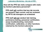 laboratory monitoring the role of ppd1