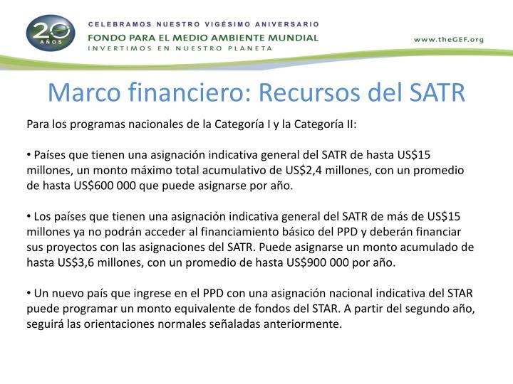 Marco financiero: Recursos del SATR