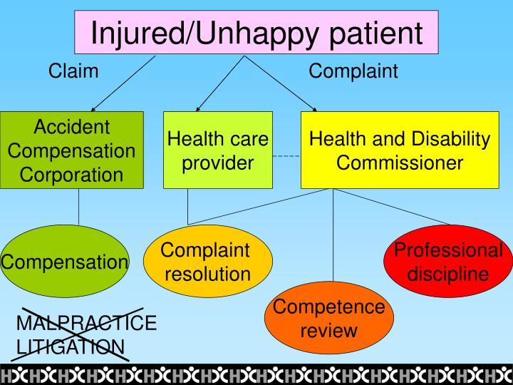 Injured/Unhappy