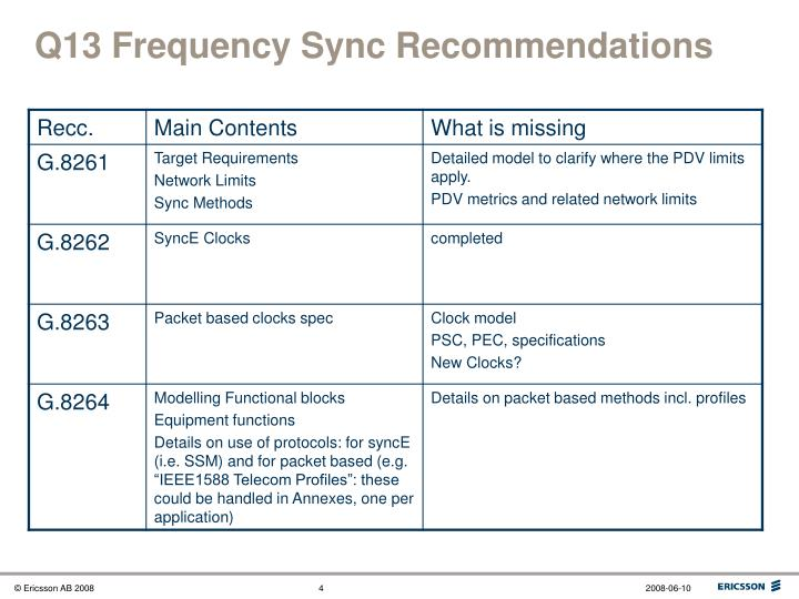 Q13 Frequency Sync Recommendations