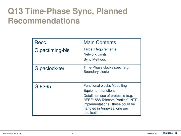 Q13 Time-Phase Sync, Planned Recommendations