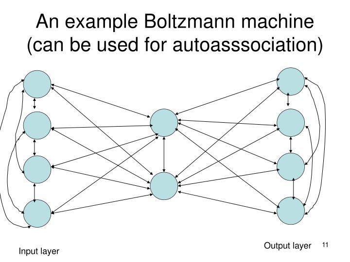 An example Boltzmann machine