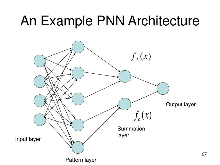 An Example PNN Architecture