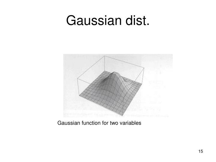 Gaussian dist.