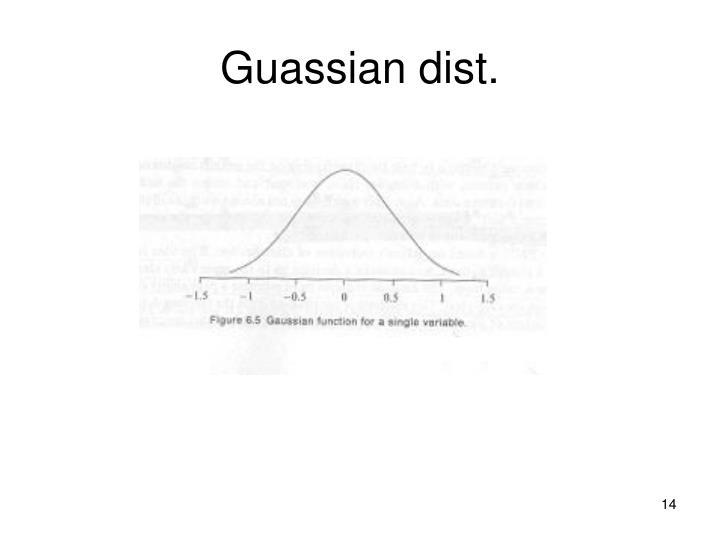 Guassian dist.