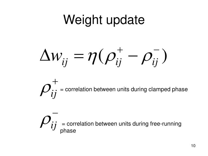 Weight update