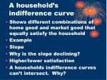 a household s indifference curve
