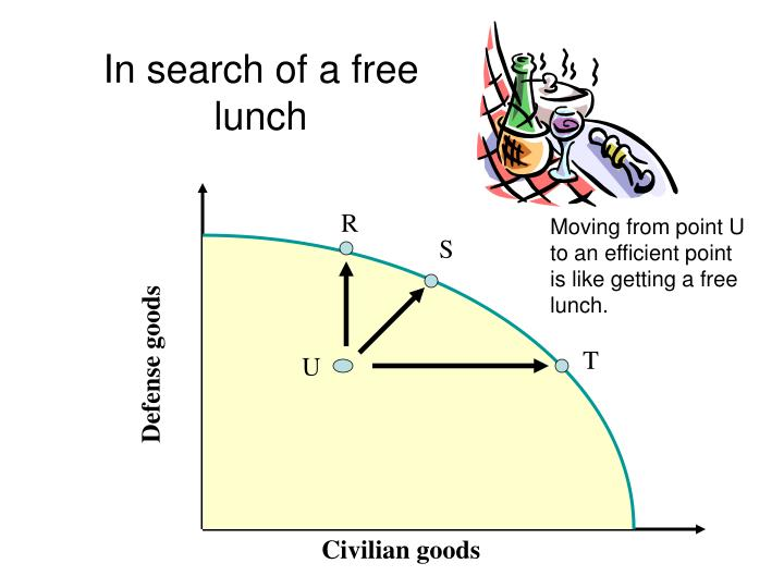 In search of a free lunch