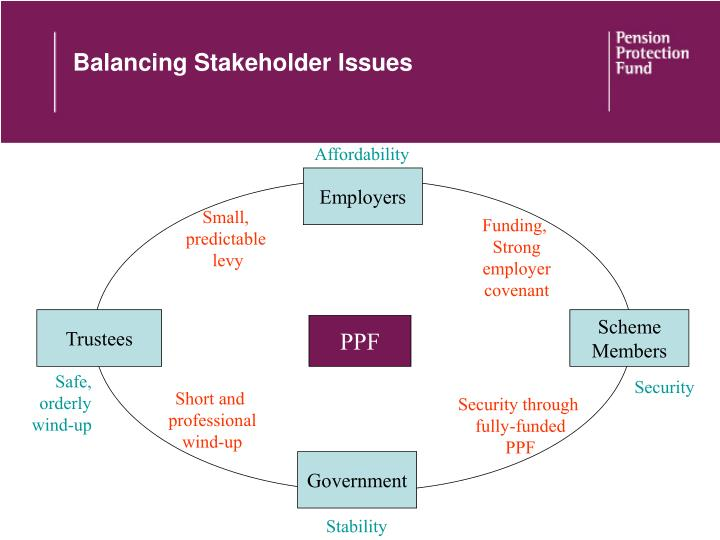 Balancing Stakeholder Issues