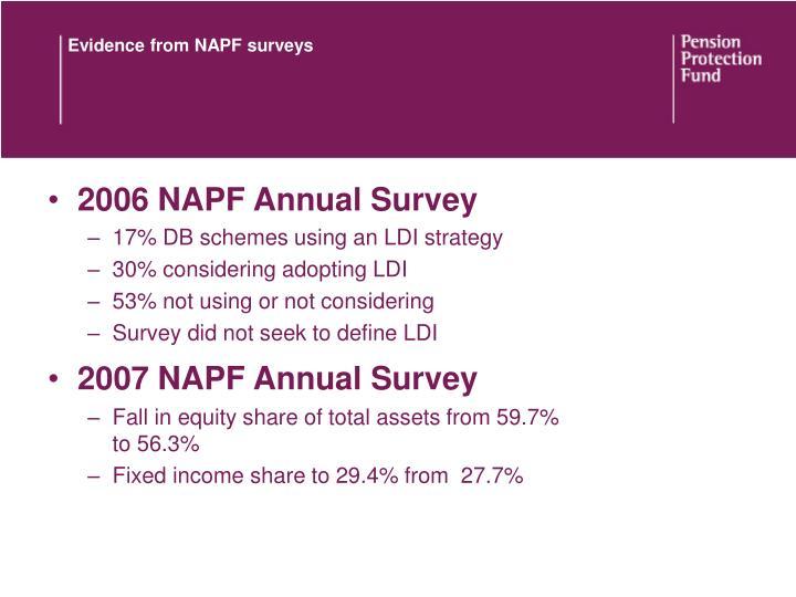 Evidence from NAPF surveys