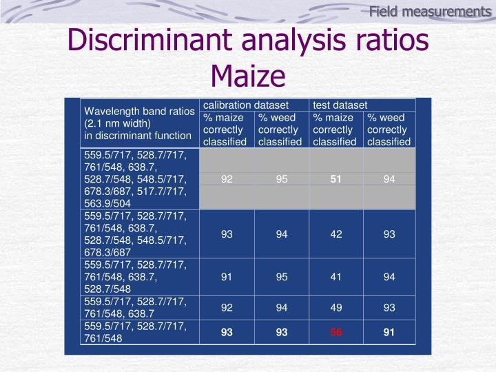Field measurements
