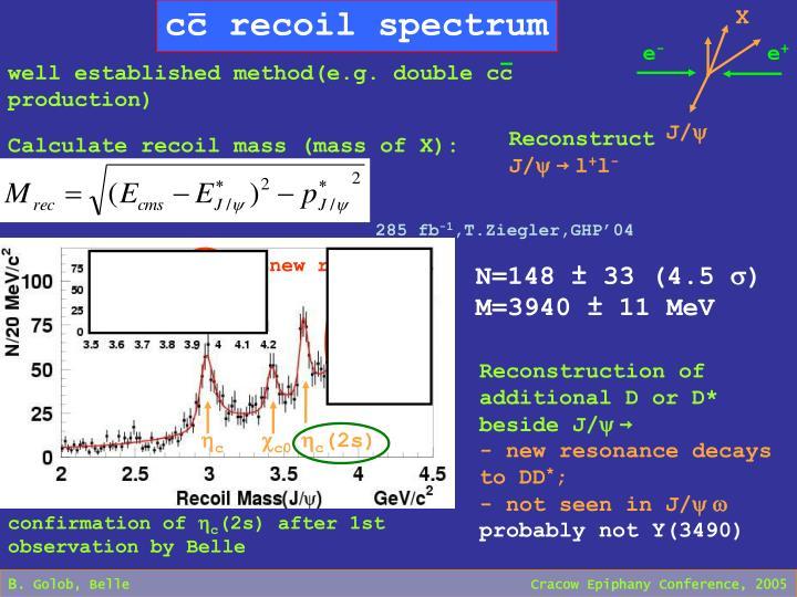 cc recoil spectrum