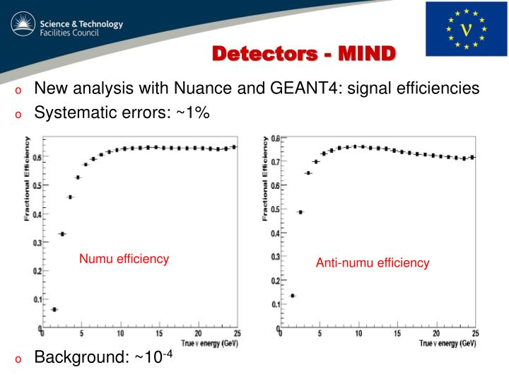 New analysis with Nuance and GEANT4: signal efficiencies