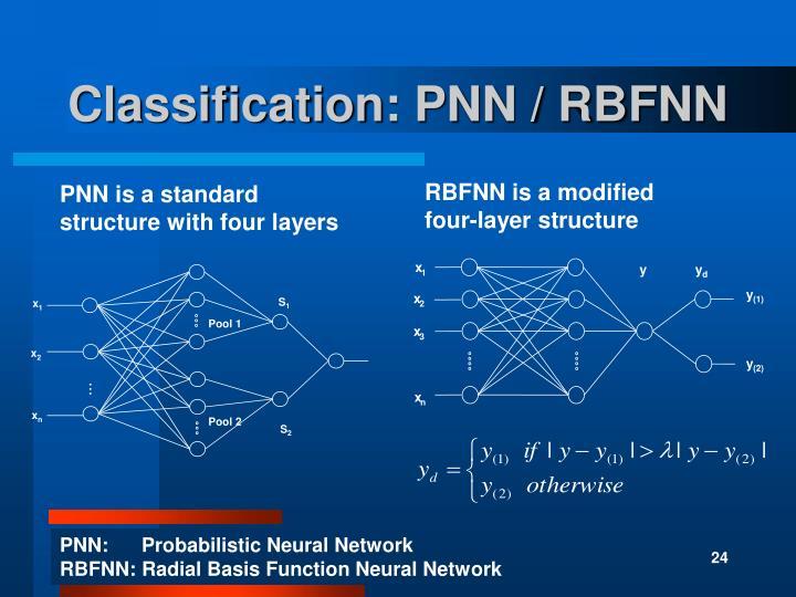 Classification: PNN / RBFNN