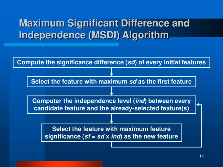 Maximum Significant Difference and Independence (MSDI) Algorithm