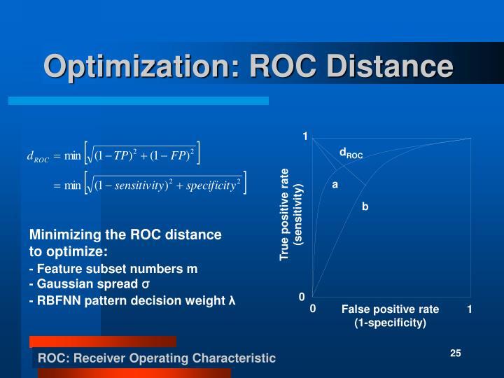 Optimization: ROC Distance