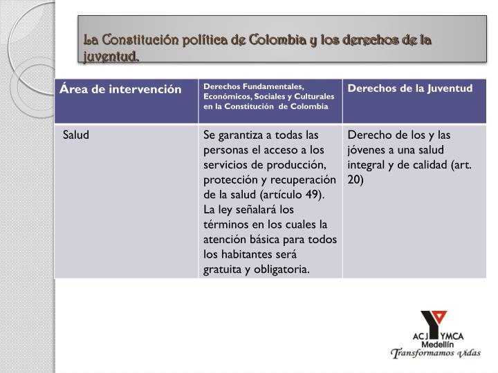 La Constitución política de Colombia y los derechos de la juventud.