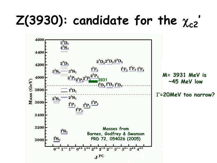 Z(3930): candidate for the