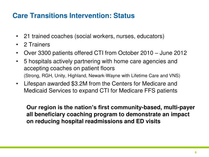 Care Transitions Intervention: Status