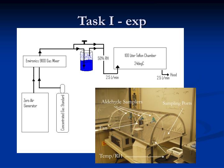 Task I - exp
