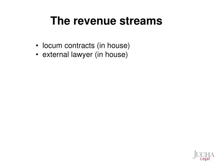 The revenue streams