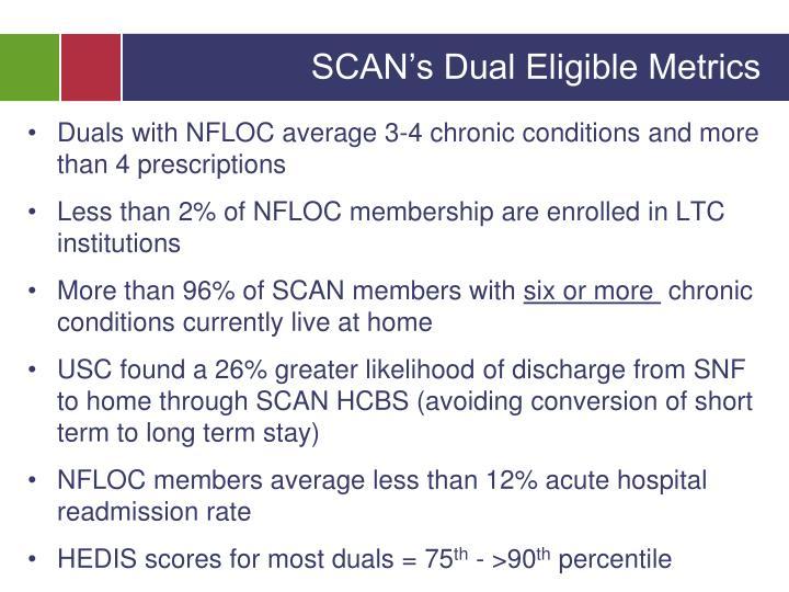 SCAN's Dual Eligible Metrics