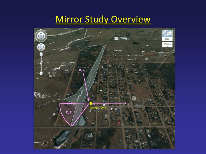 Mirror Study Overview
