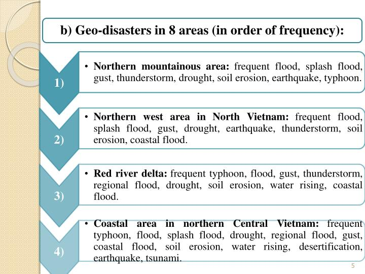b) Geo-disasters in 8 areas (in order of frequency):