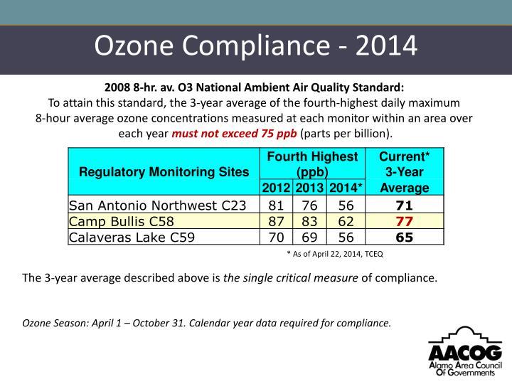 Ozone Compliance - 2014