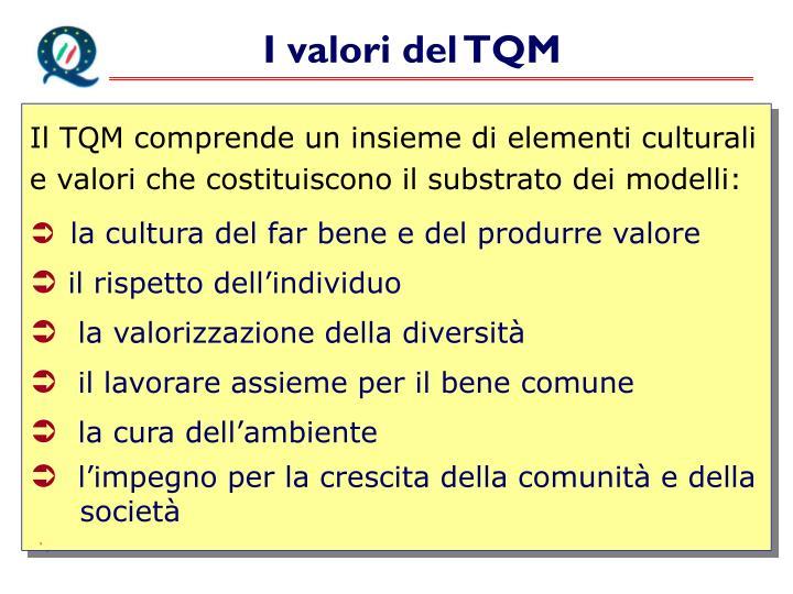 I valori del TQM