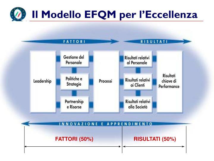 Il Modello EFQM per l'Eccellenza