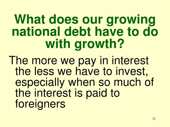 What does our growing national debt have to do with growth?