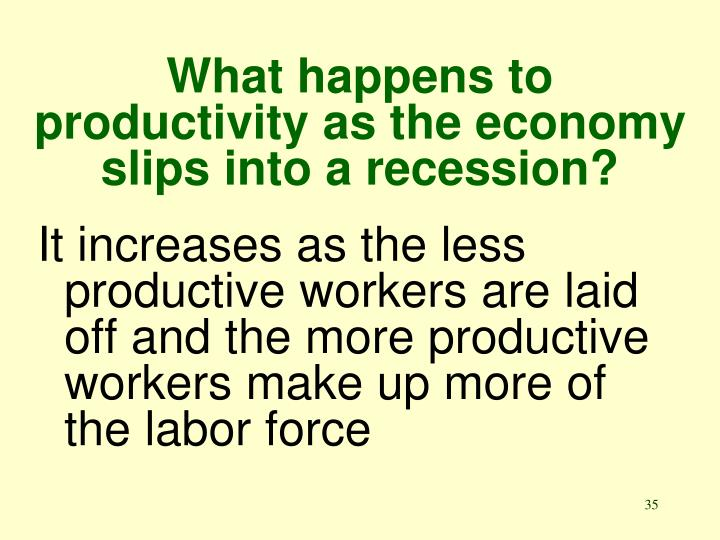 What happens to productivity as the economy slips into a recession?