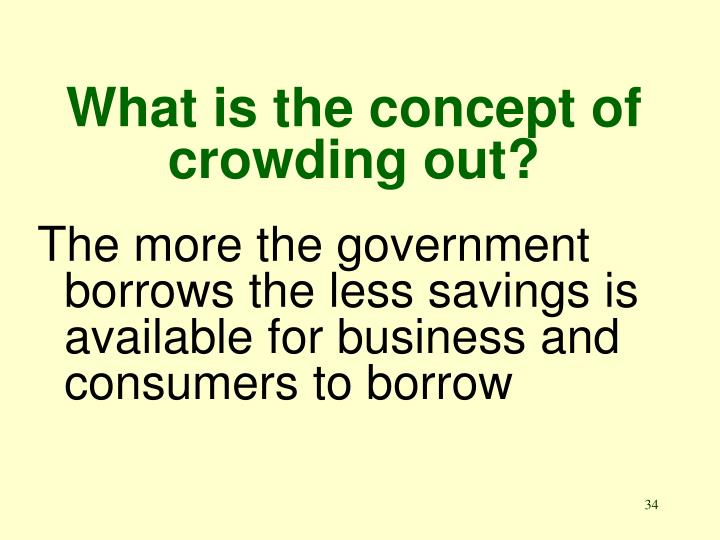 What is the concept of crowding out?
