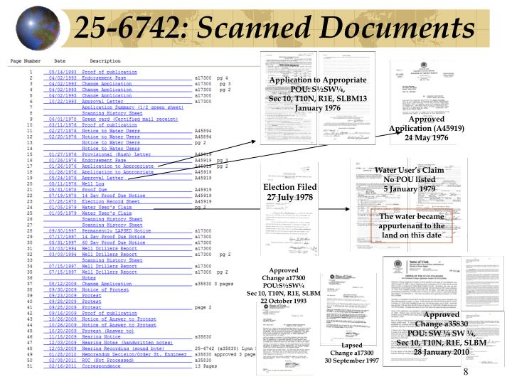 25-6742: Scanned Documents