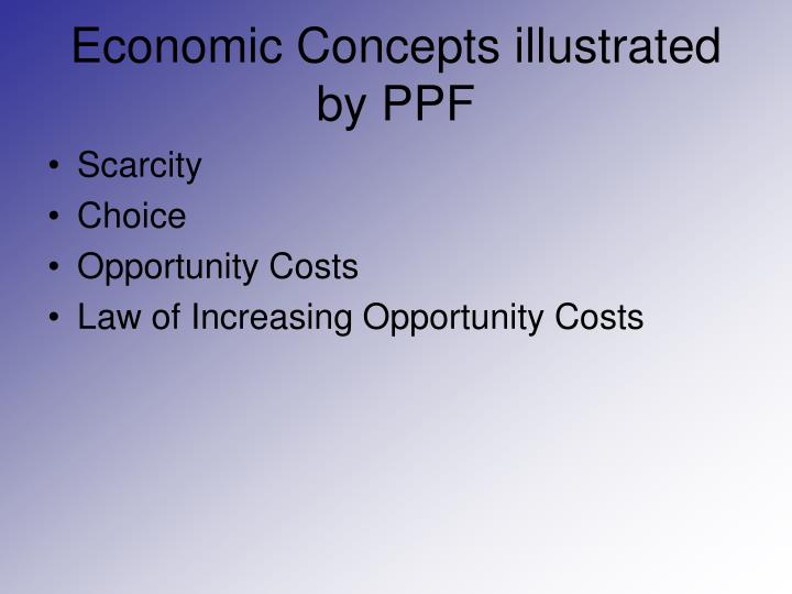 Economic Concepts illustrated by PPF