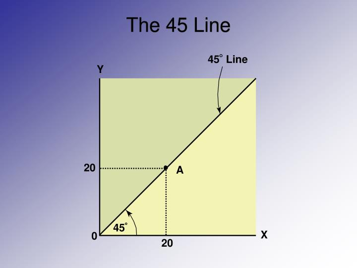 The 45 Line