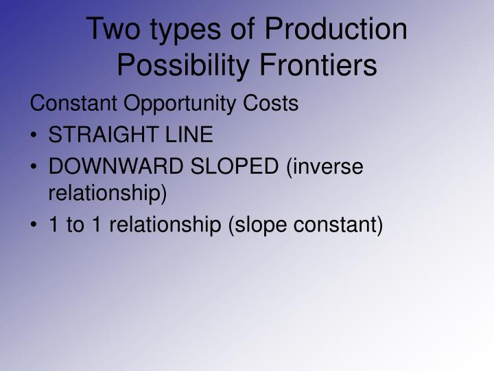 Two types of Production Possibility Frontiers