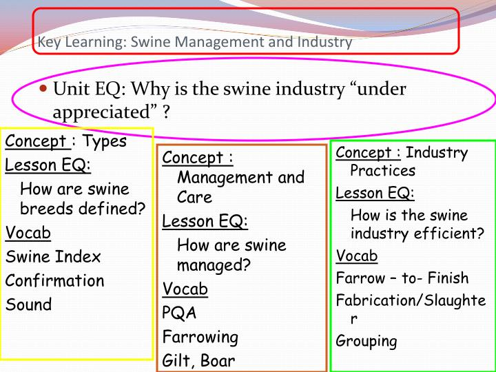 Key Learning: Swine Management and Industry