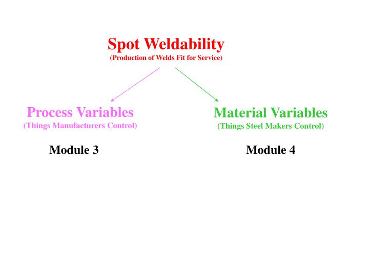 Spot Weldability