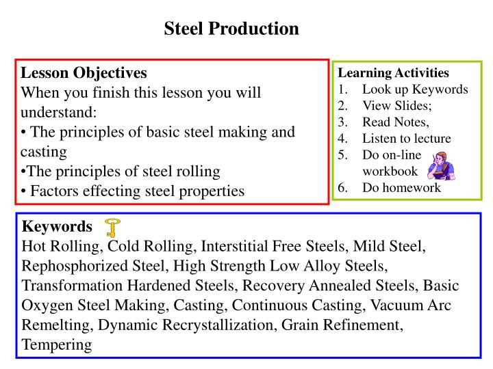 Steel Production