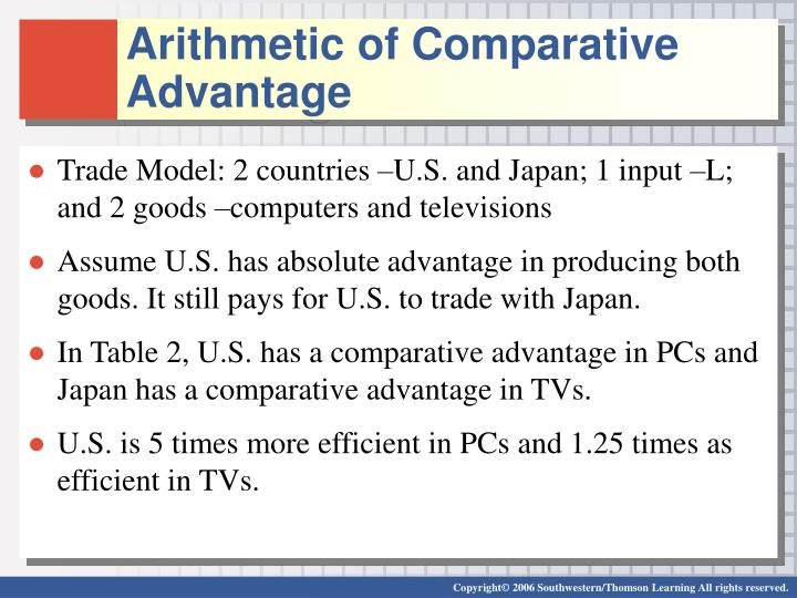 Arithmetic of Comparative Advantage