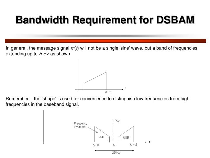 Bandwidth Requirement for DSBAM